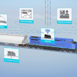 GE Transportation's technological innovations for Indian Railways